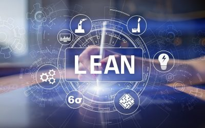 Will Covid be the Death or Pinnacle of Lean?