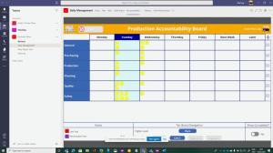 Production Accountability Board